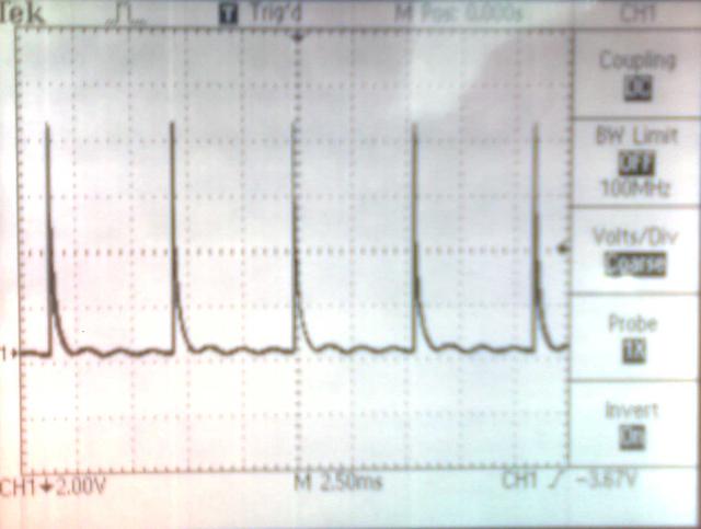 Sytlophone output wavefom