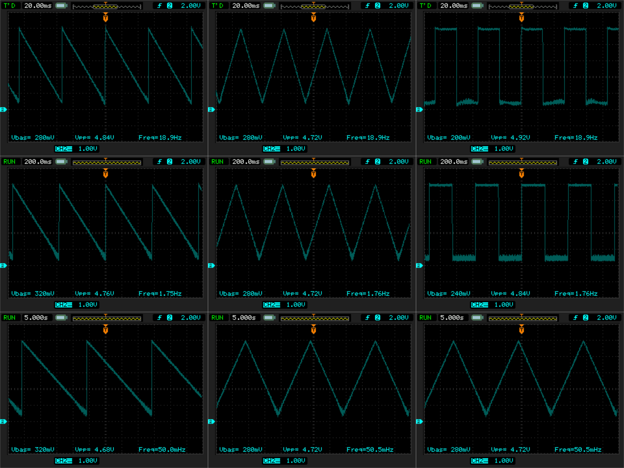 Korg Monotribe scaled LFO waveforms