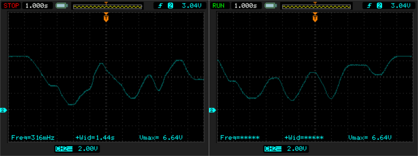 Generator output waveforms