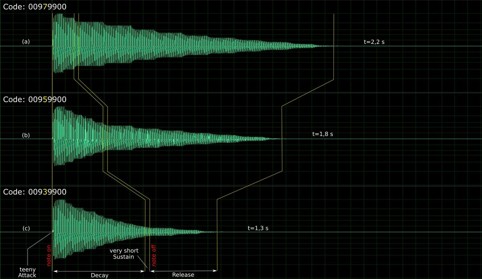 Casio VL-1 decay vs release settings waveforms