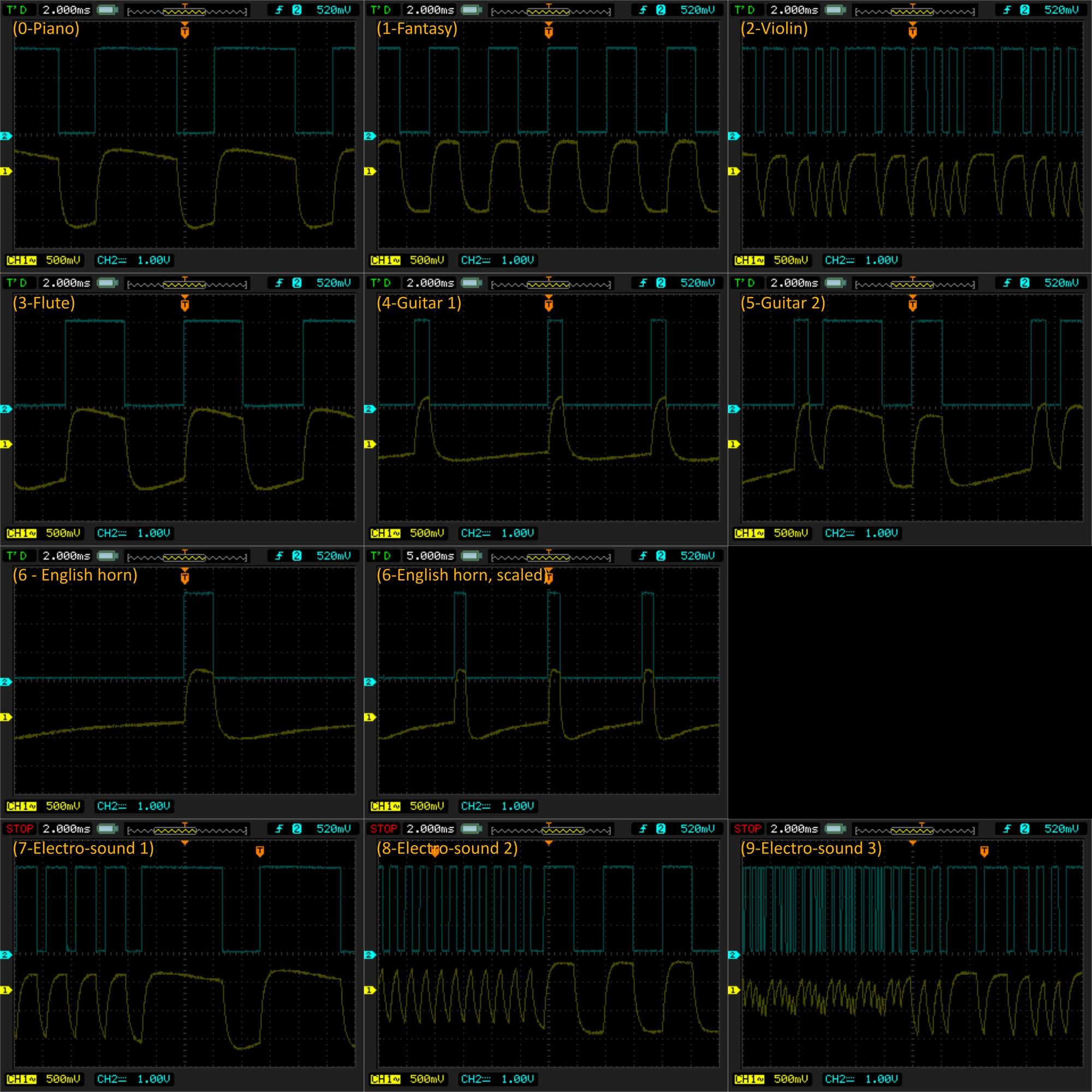 ADSR waveforms