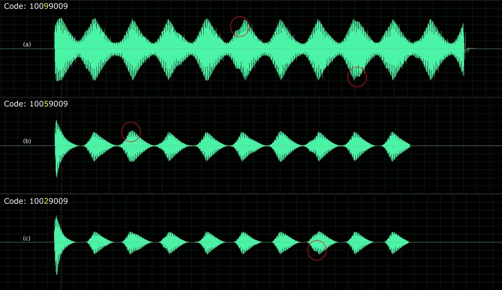 Sustaon Level impact on vibrato depth