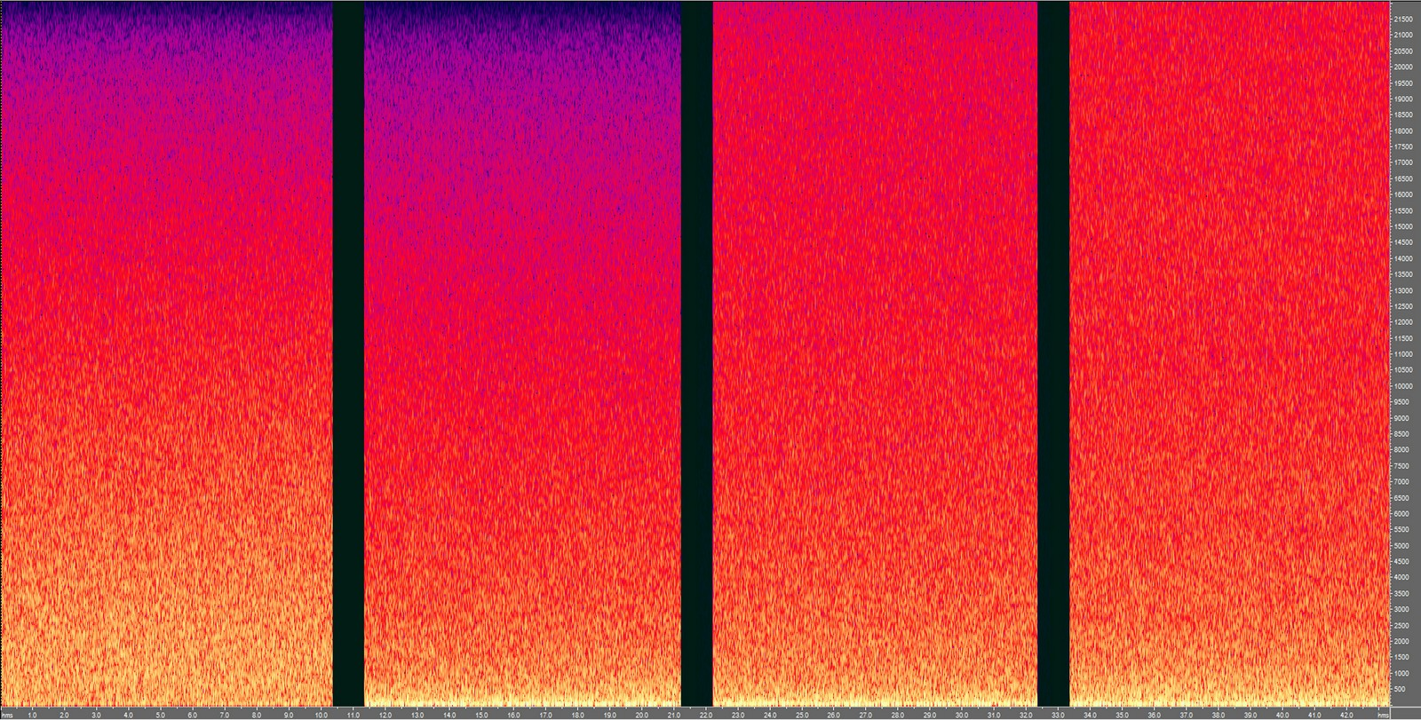 Pink noise comparison spectrogram