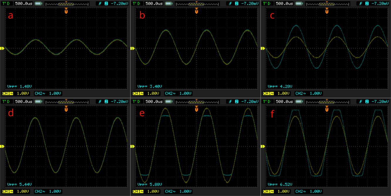 Mixer input/output waveforms printed from oscilloscope