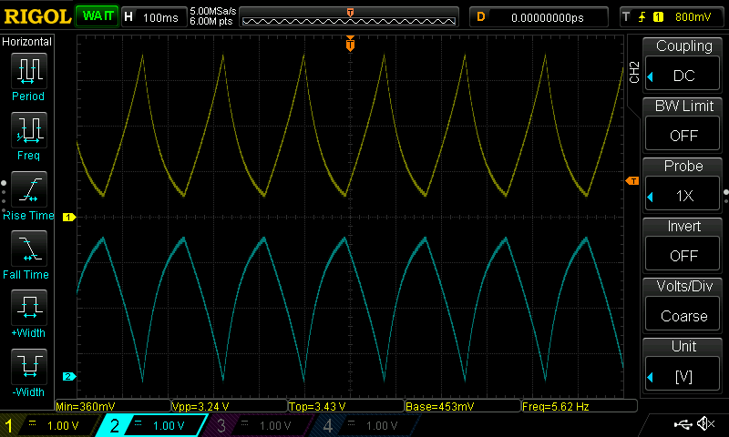 Positive and inverted waveforms