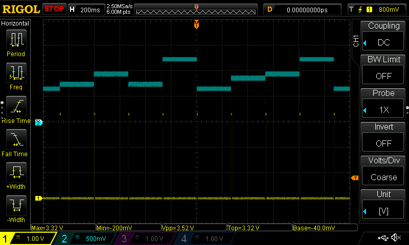 Gate and pitch waveforms