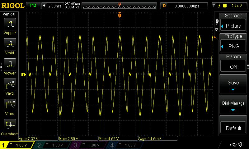 Source module waveform