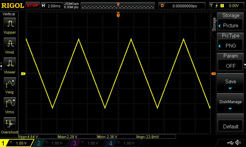 Source modulator waveform