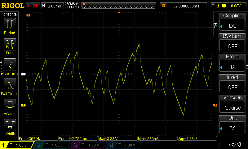 Noise waveform
