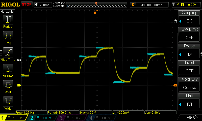 Stepped and smooth waveforms