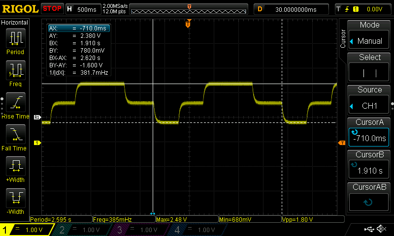 Oscilloscope screem with waveform