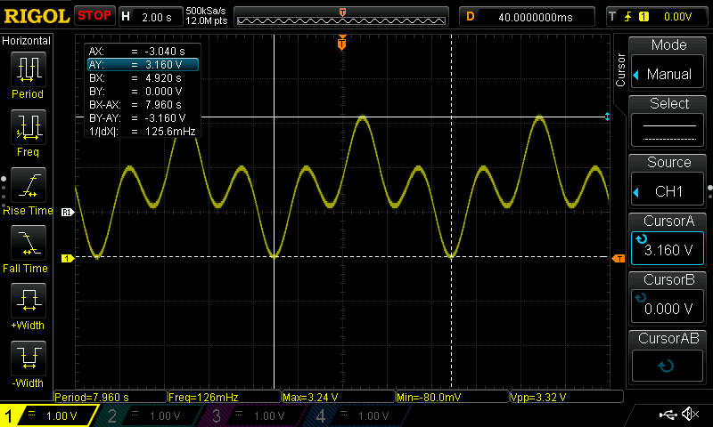 Oscilloscope screen with waveform visible